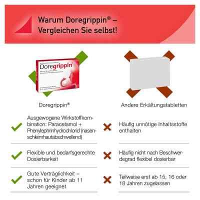 Doregrippin 500mg/10mg  bei versandapo.de bestellen