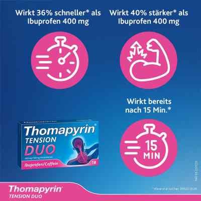 Thomapyrin TENSION DUO 400mg/100mg mit Coffein & Ibuprofen  bei versandapo.de bestellen