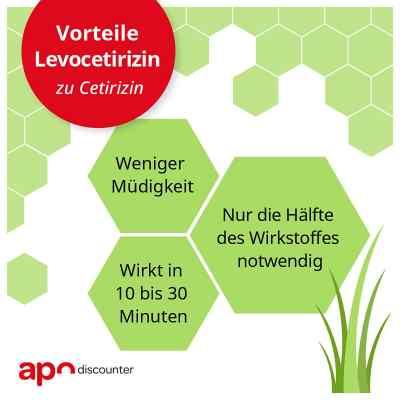 Levocetirizin 5 mg FTA von apo-discounter - bei Allergie  bei versandapo.de bestellen